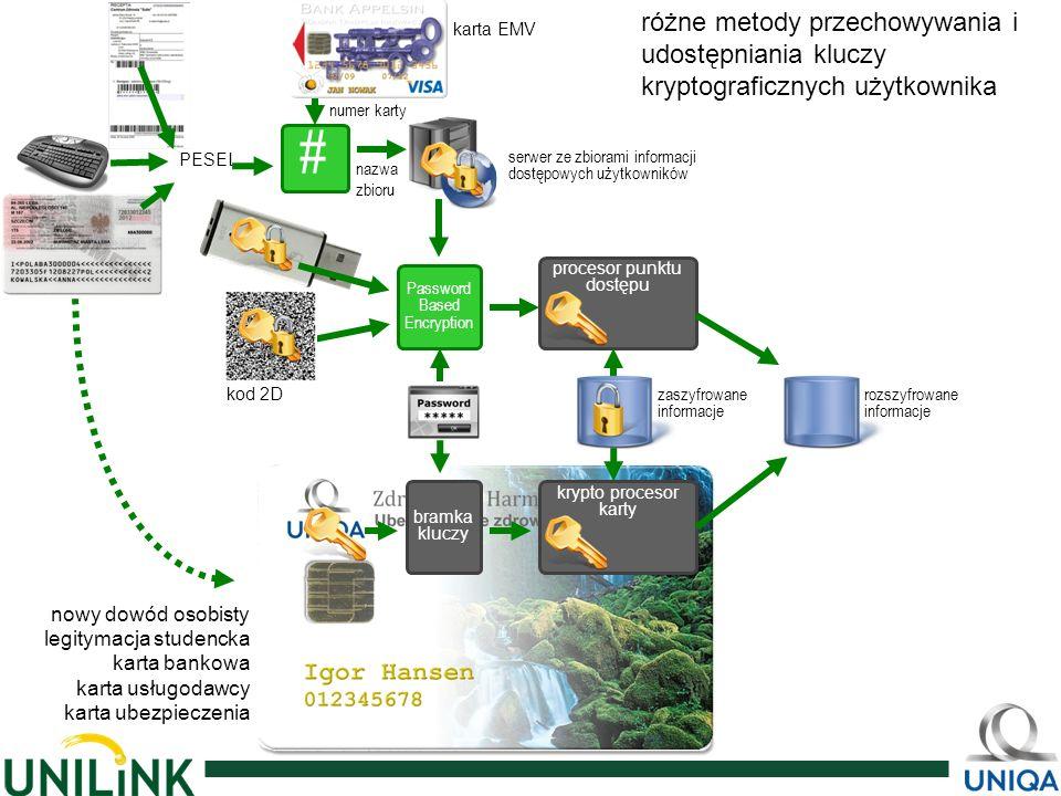 nowy dowód osobisty legitymacja studencka karta bankowa karta usługodawcy karta ubezpieczenia krypto procesor karty Password Based Encryption # PESEL bramka kluczy procesor punktu dostępu serwer ze zbiorami informacji dostępowych użytkowników rozszyfrowane informacje zaszyfrowane informacje kod 2D nazwa zbioru karta EMV numer karty różne metody przechowywania i udostępniania kluczy kryptograficznych użytkownika