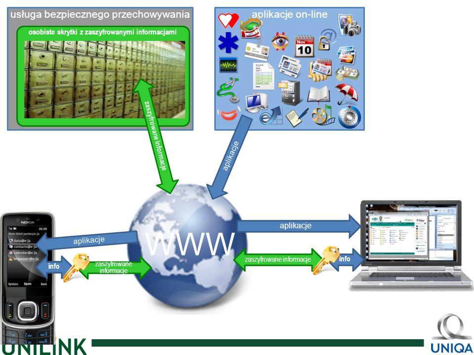 WWW aplikacje on-lineusługa bezpiecznego przechowywania osobiste skrytki z zaszyfrowanymi informacjami aplikacje zaszyfrowane informacje aplikacje info zaszyfrowane informacje aplikacje zaszyfrowane informacje info