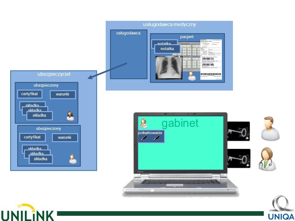 apteka usługodawca medyczny ubezpieczyciel ubezpieczony certyfikat składka warunki ubezpieczony certyfikat składka warunki usługodawca certyfikat składka pokwitowaniepacjent notatka pacjent notatka