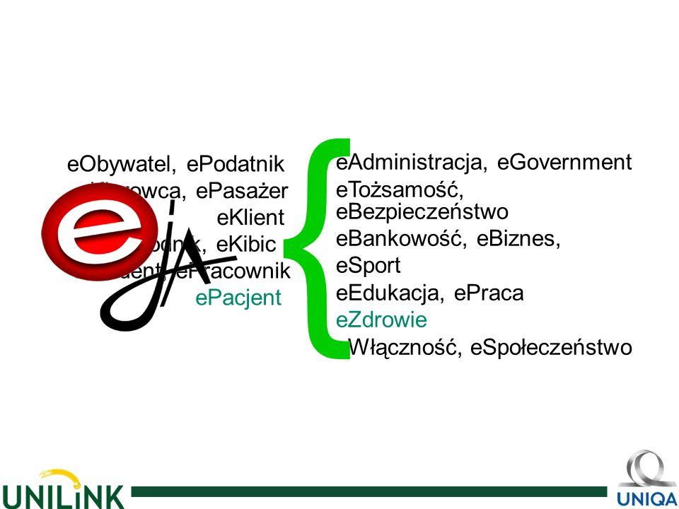 eAdministracja, eGovernment eTożsamość, eBezpieczeństwo eBankowość, eBiznes, eSport eEdukacja, ePraca eZdrowie eWłączność, eSpołeczeństwo { eObywatel, ePodatnik eKierowca, ePasażer eKlient eStudent, ePracownik ePacjent eZawodnik, eKibic