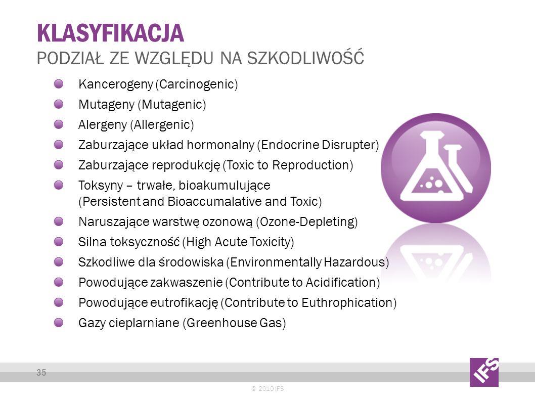 KLASYFIKACJA © 2010 IFS 35 PODZIAŁ ZE WZGLĘDU NA SZKODLIWOŚĆ Kancerogeny (Carcinogenic) Mutageny (Mutagenic) Alergeny (Allergenic) Zaburzające układ hormonalny (Endocrine Disrupter) Zaburzające reprodukcję (Toxic to Reproduction) Toksyny – trwałe, bioakumulujące (Persistent and Bioaccumalative and Toxic) Naruszające warstwę ozonową (Ozone-Depleting) Silna toksyczność (High Acute Toxicity) Szkodliwe dla środowiska (Environmentally Hazardous) Powodujące zakwaszenie (Contribute to Acidification) Powodujące eutrofikację (Contribute to Euthrophication) Gazy cieplarniane (Greenhouse Gas)