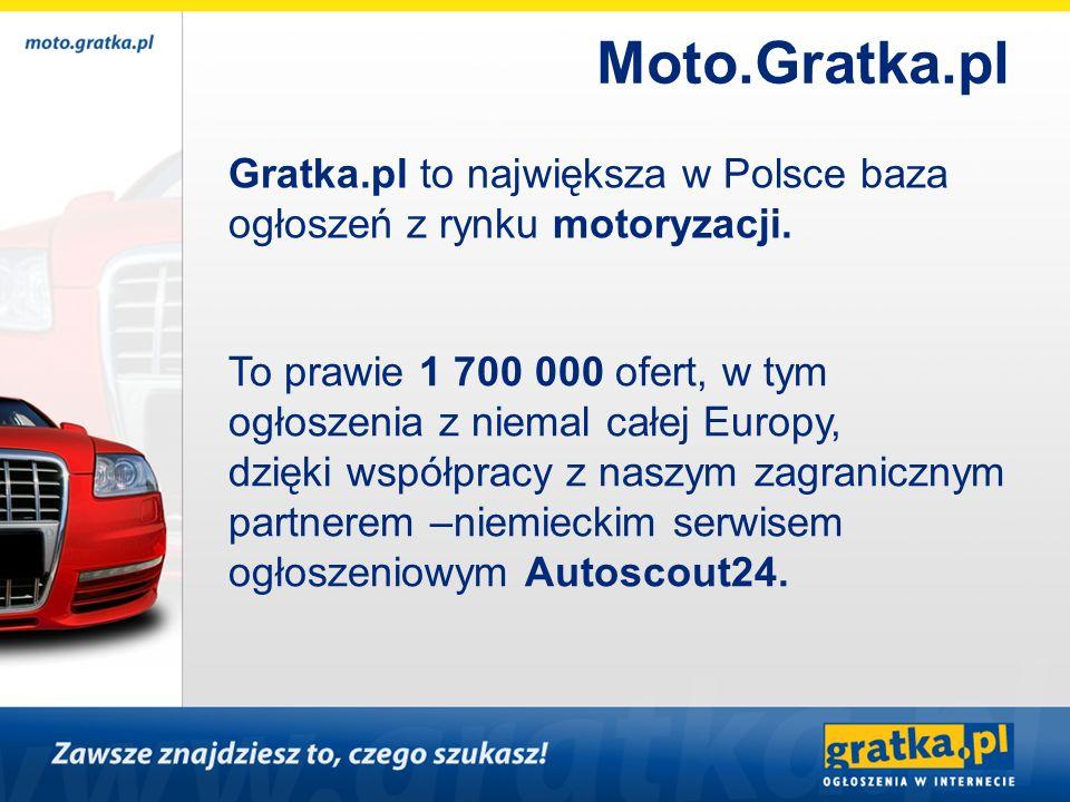Gratka.pl to największa w Polsce baza ogłoszeń z rynku motoryzacji. To prawie 1 700 000 ofert, w tym ogłoszenia z niemal całej Europy, dzięki współpra