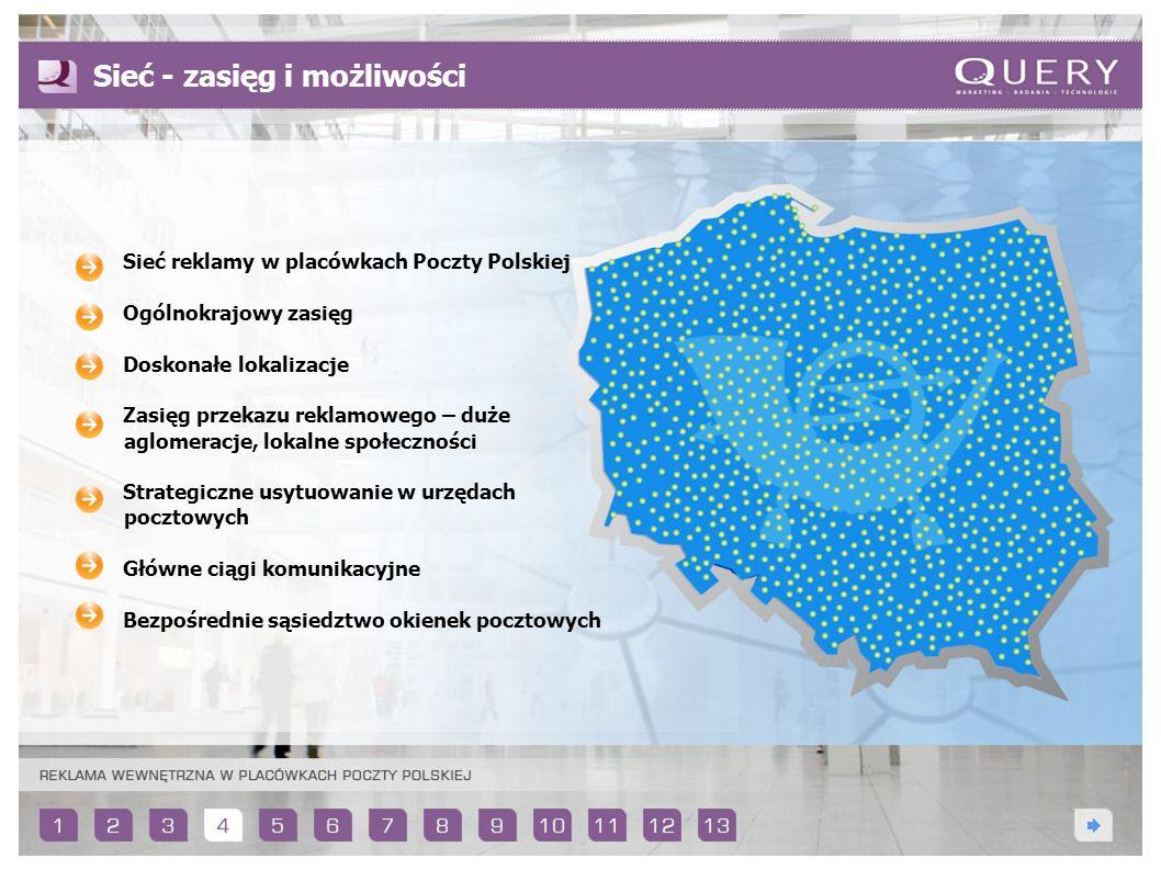 Sieć - zasięg i możliwości Sieć reklamy w placówkach Poczty Polskiej Ogólnokrajowy zasięg Doskonałe lokalizacje Zasięg przekazu reklamowego – duże agl