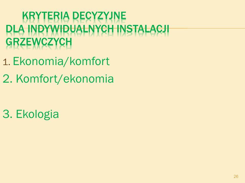 1. Ekonomia/komfort 2. Komfort/ekonomia 3. Ekologia 26
