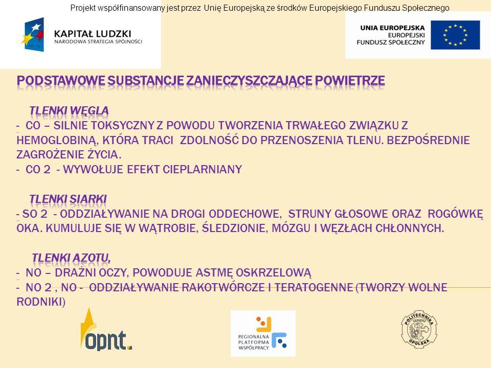 Projekt współfinansowany jest przez Unię Europejską ze środków Europejskiego Funduszu Społecznego