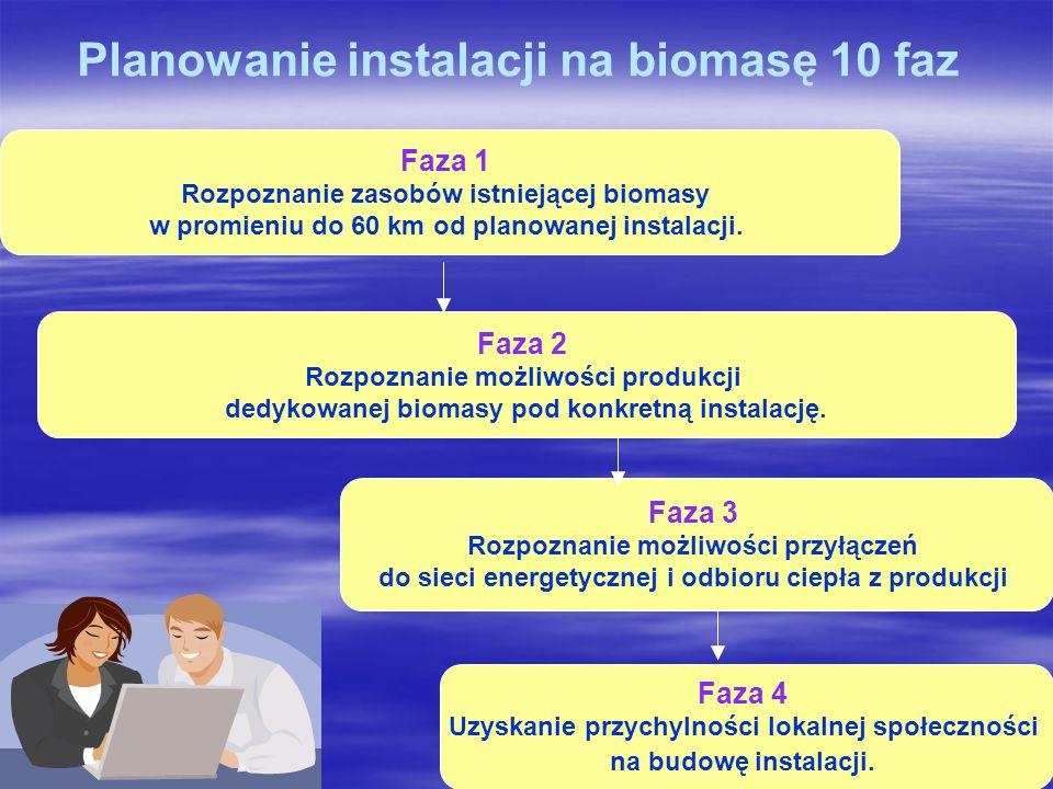 Planowanie instalacji na biomasę 10 faz Faza 1 Rozpoznanie zasobów istniejącej biomasy w promieniu do 60 km od planowanej instalacji.