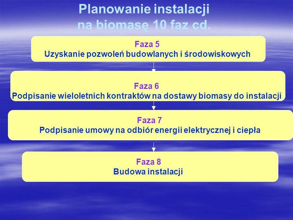 Planowanie instalacji na biomasę 10 faz cd.