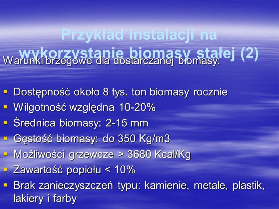 Przykład instalacji na wykorzystanie biomasy stałej (2) Warunki brzegowe dla dostarczanej biomasy: Dostępność około 8 tys.