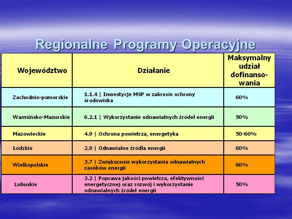 Regionalne Programy Operacyjne Regionalne Programy Operacyjne