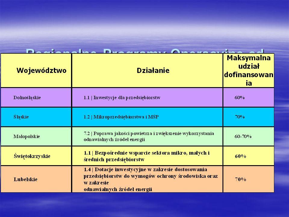 Regionalne Programy Operacyjne cd. Regionalne Programy Operacyjne cd.