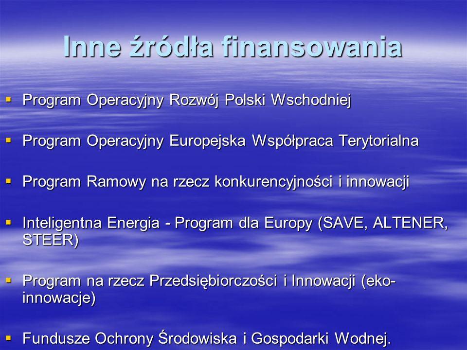 Inne źródła finansowania Program Operacyjny Rozwój Polski Wschodniej Program Operacyjny Rozwój Polski Wschodniej Program Operacyjny Europejska Współpraca Terytorialna Program Operacyjny Europejska Współpraca Terytorialna Program Ramowy na rzecz konkurencyjności i innowacji Program Ramowy na rzecz konkurencyjności i innowacji Inteligentna Energia - Program dla Europy (SAVE, ALTENER, STEER) Inteligentna Energia - Program dla Europy (SAVE, ALTENER, STEER) Program na rzecz Przedsiębiorczości i Innowacji (eko- innowacje) Program na rzecz Przedsiębiorczości i Innowacji (eko- innowacje) Fundusze Ochrony Środowiska i Gospodarki Wodnej.