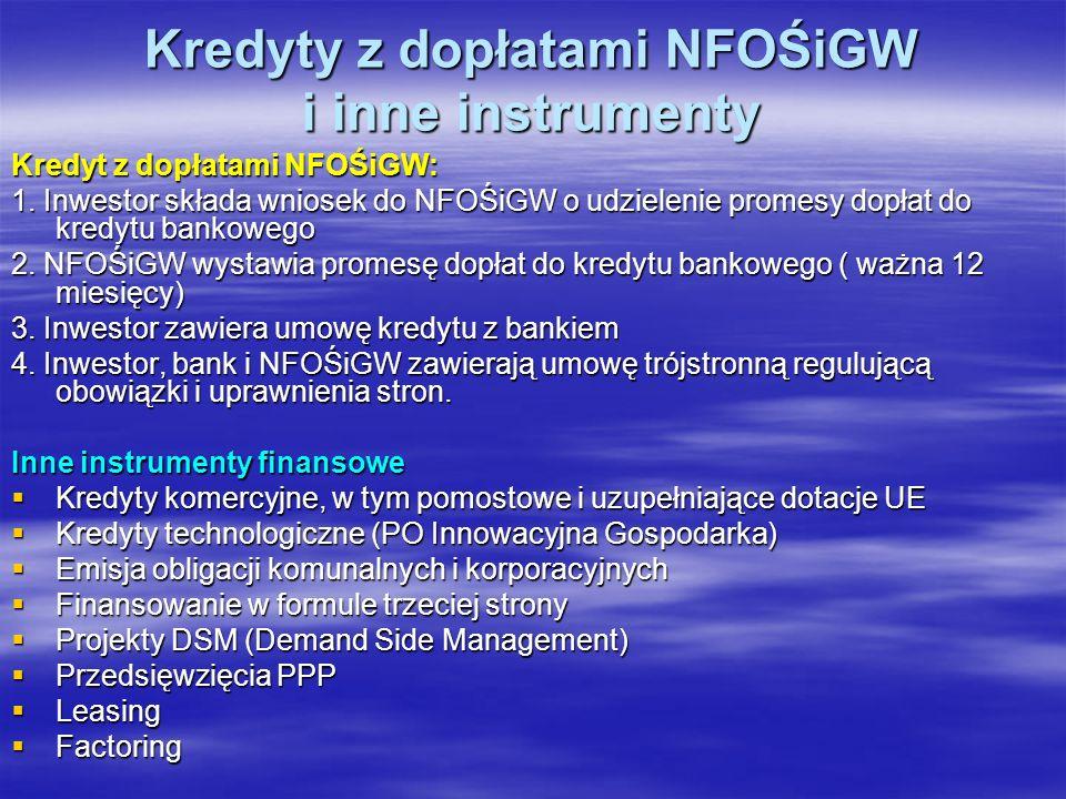 Kredyty z dopłatami NFOŚiGW i inne instrumenty Kredyt z dopłatami NFOŚiGW: 1.