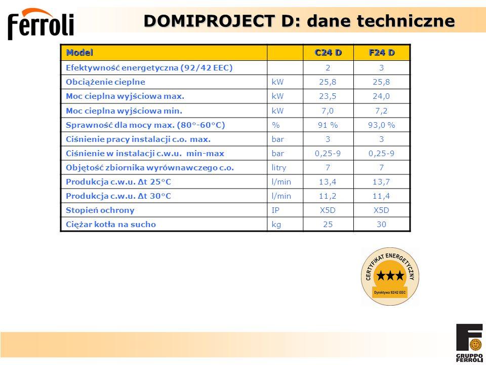 Model C24 D F24 D Efektywność energetyczna (92/42 EEC)23 Obciążenie cieplnekW25,8 Moc cieplna wyjściowa max.kW23,524,0 Moc cieplna wyjściowa min.kW7,0