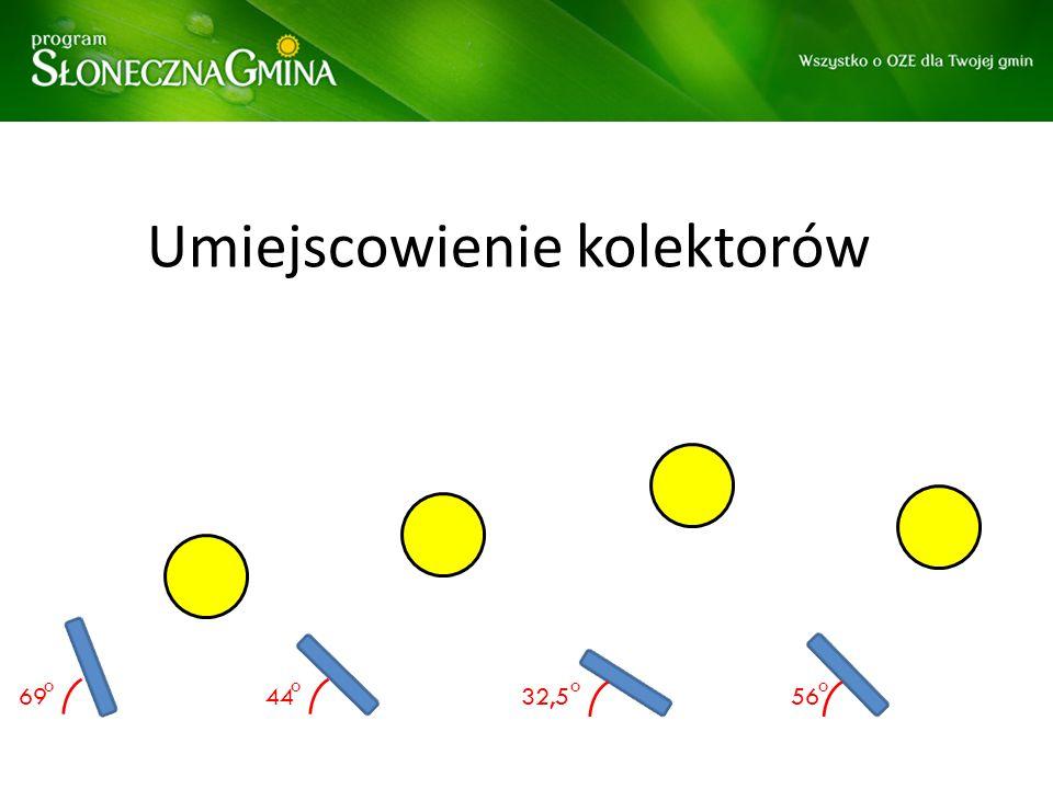 Umiejscowienie kolektorów – Dane nasłonecznienia: WARSZAWA OPTYMALNY KĄT POCHYLENIA KOLEKTORÓW NASŁONECZNIENIE DZIENNE W kWh/m2 Tabela 1.