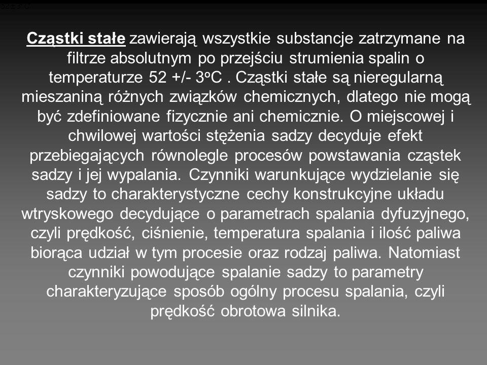 Cząstki stałe zawierają wszystkie substancje zatrzymane na filtrze absolutnym po przejściu strumienia spalin o temperaturze 52 +/- 3 o C. Cząstki stał