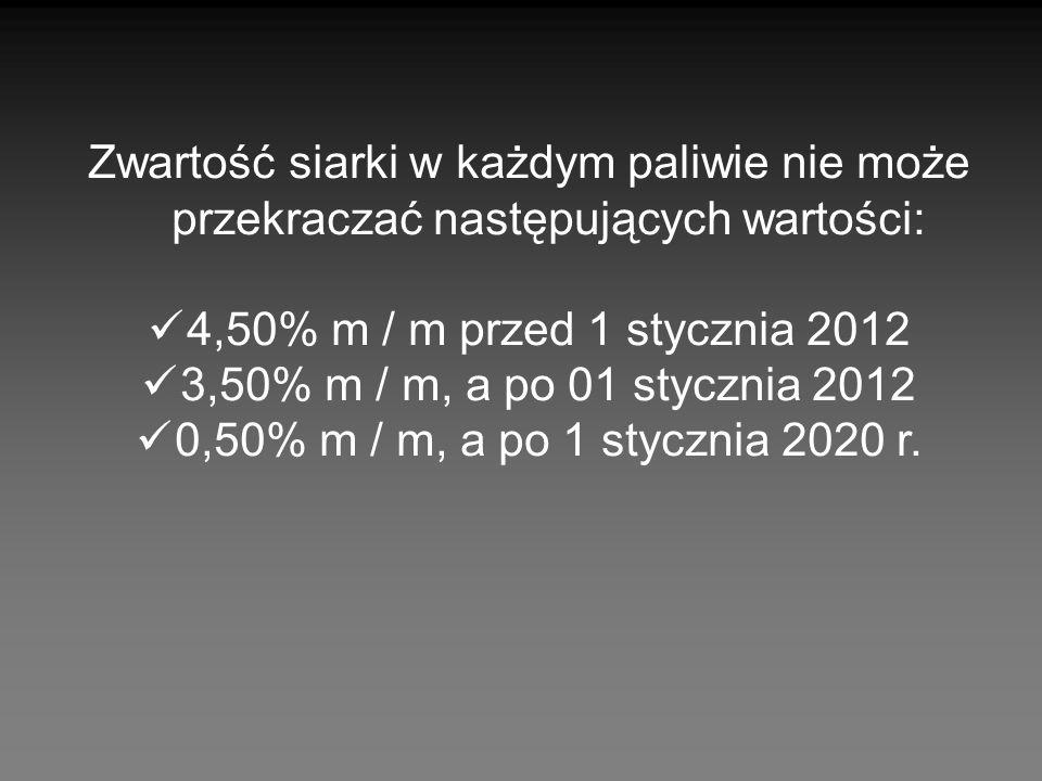 Zwartość siarki w każdym paliwie nie może przekraczać następujących wartości: 4,50% m / m przed 1 stycznia 2012 3,50% m / m, a po 01 stycznia 2012 0,5