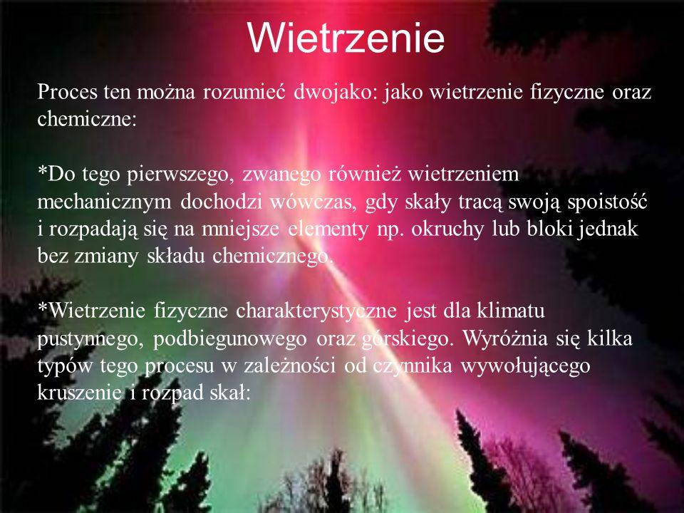 Wydmy barchany :