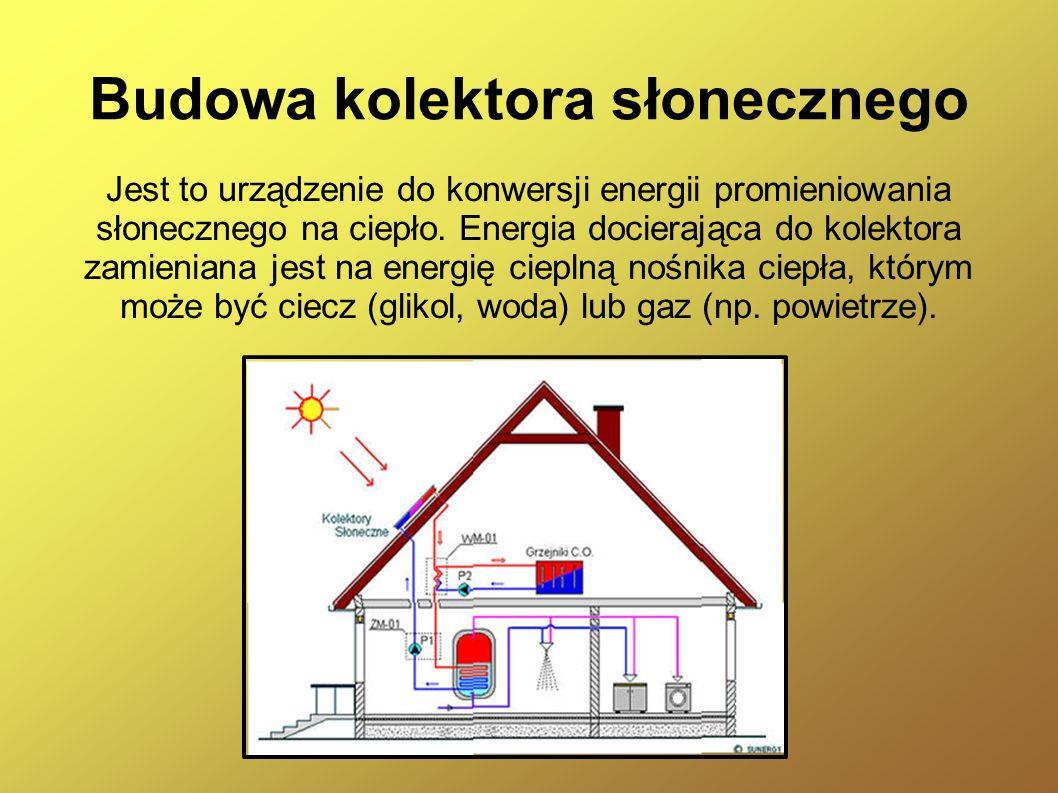 W kolektorach skupiających promienie słoneczne są odbijane w kierunku absorbera, będącego jednocześnie wymiennikiem ciepła.