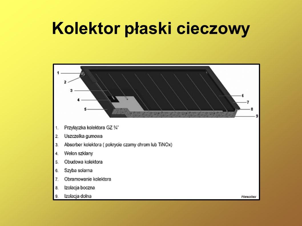 Budowa kolektora próżniowo- rurowego Kolektor próżniowo-rurowy składa się z rur próżniowych w których element zbierający ciepło tzw.