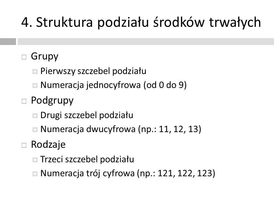 4. Struktura podziału środków trwałych Grupy Pierwszy szczebel podziału Numeracja jednocyfrowa (od 0 do 9) Podgrupy Drugi szczebel podziału Numeracja
