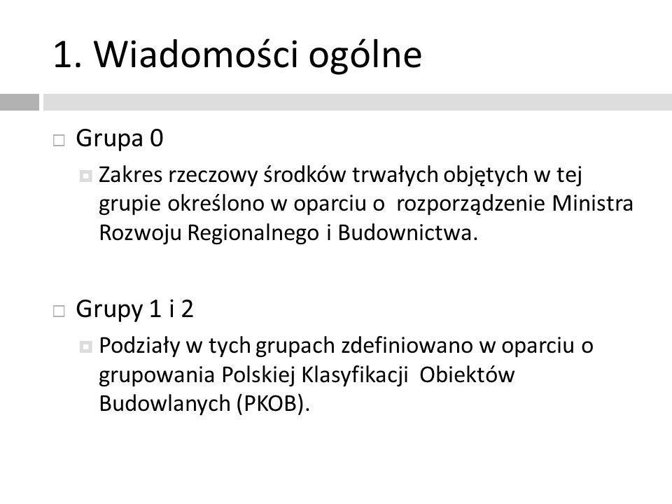 1. Wiadomości ogólne Grupa 0 Zakres rzeczowy środków trwałych objętych w tej grupie określono w oparciu o rozporządzenie Ministra Rozwoju Regionalnego