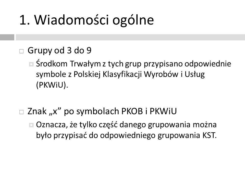 1. Wiadomości ogólne Grupy od 3 do 9 Środkom Trwałym z tych grup przypisano odpowiednie symbole z Polskiej Klasyfikacji Wyrobów i Usług (PKWiU). Znak