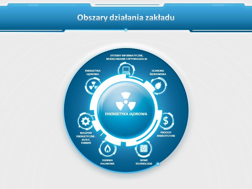 ENERGETYKA PRAKTYCZNA ENERGETYKA JĄDROWA SYSTEMY INFORMATYCZNE, MODELOWANIE I OPTYMALIZACJA OCHRONA ŚRODOWISKA MASZYNY ENERGETYCZNE - KOTŁY, TURBINY P