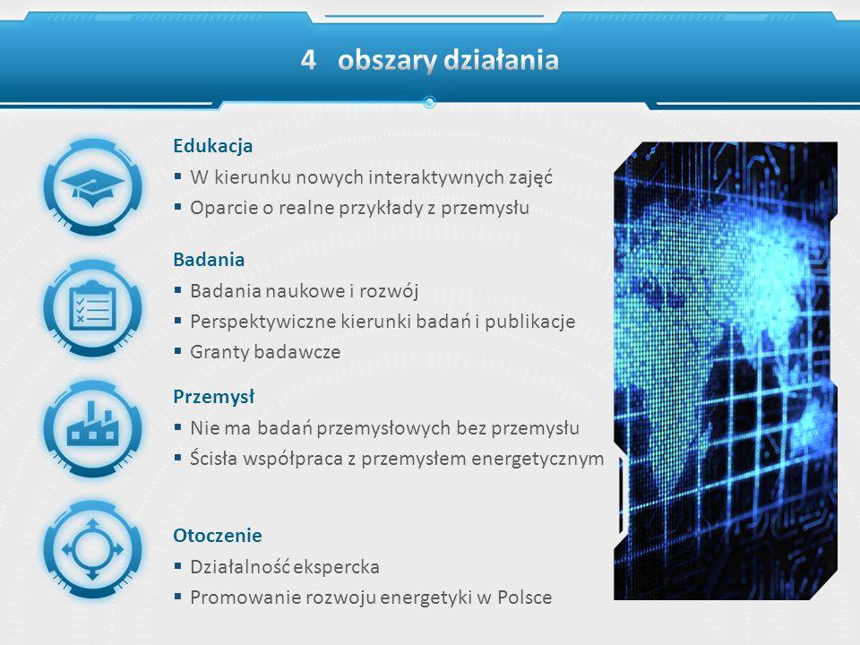 Edukacja W kierunku nowych interaktywnych zajęć Oparcie o realne przykłady z przemysłu Badania Badania naukowe i rozwój Perspektywiczne kierunki badań