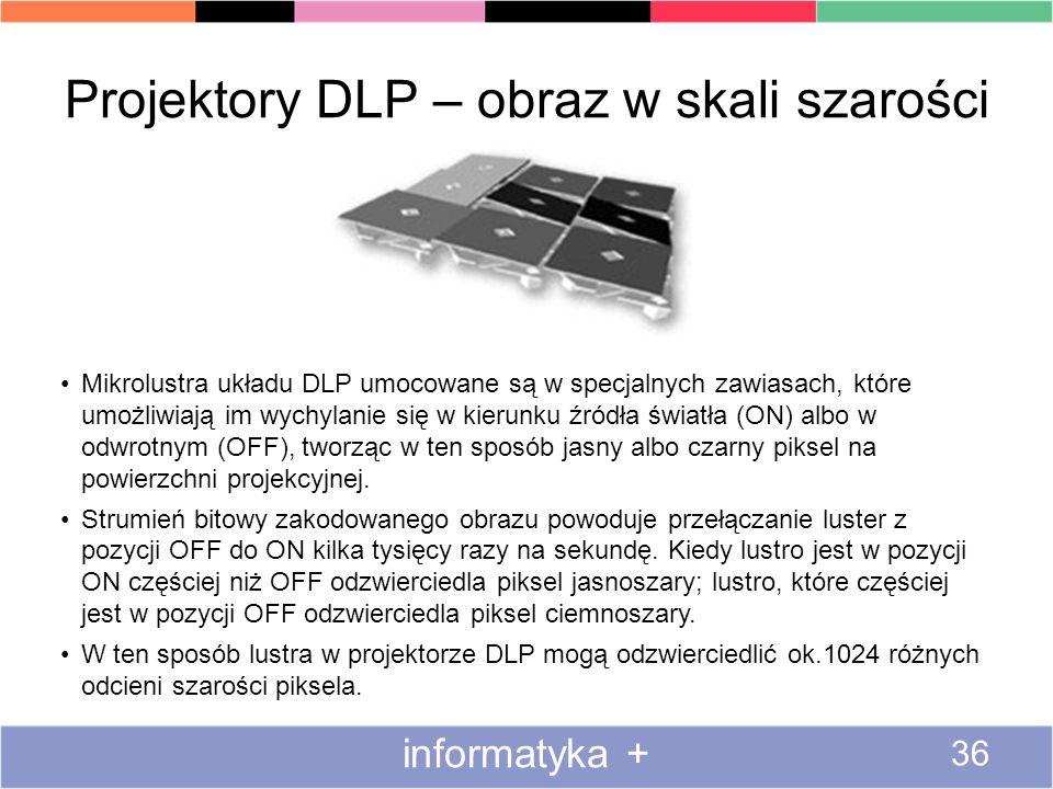 Projektory DLP – obraz w skali szarości informatyka + 36 Mikrolustra układu DLP umocowane są w specjalnych zawiasach, które umożliwiają im wychylanie