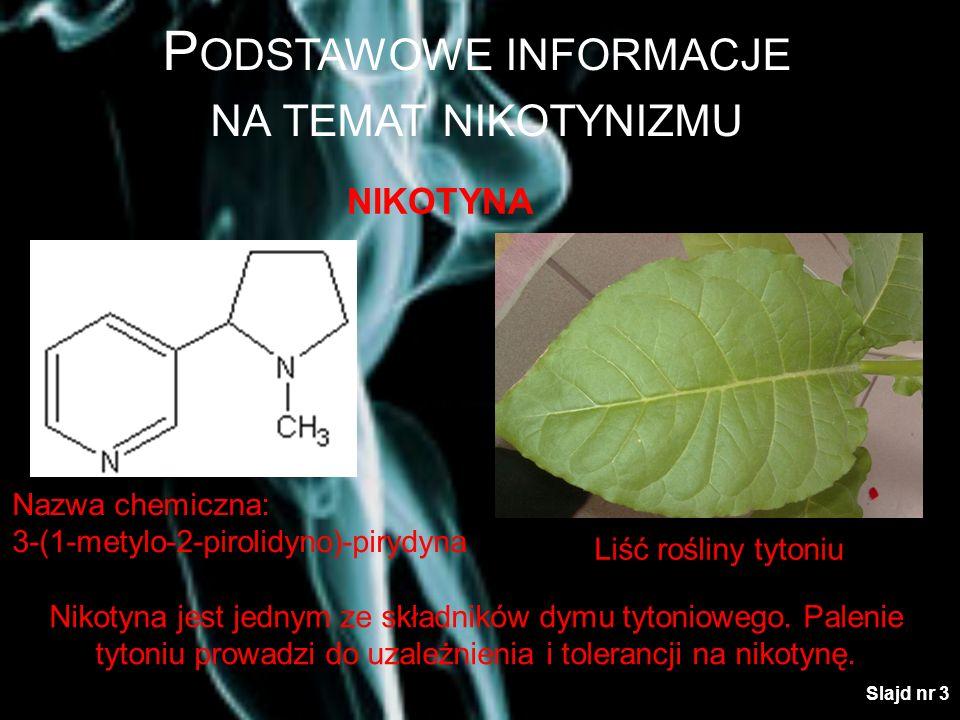 P ODSTAWOWE INFORMACJE NA TEMAT NIKOTYNIZMU NIKOTYNA Nazwa chemiczna: 3-(1-metylo-2-pirolidyno)-pirydyna Liść rośliny tytoniu Nikotyna jest jednym ze