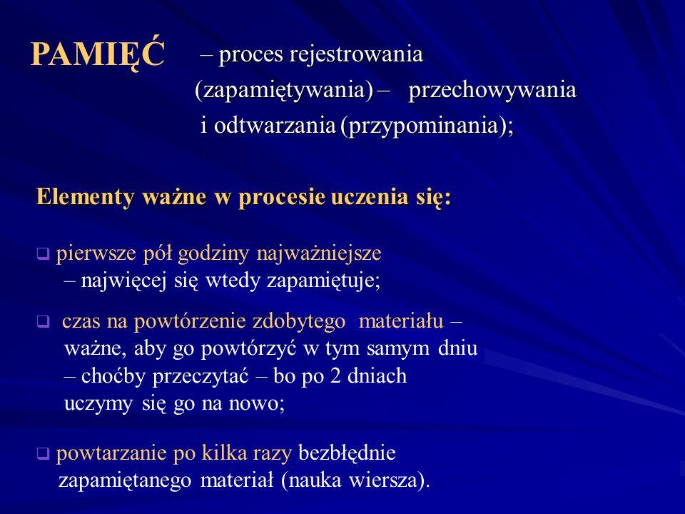 PAMIĘĆ – proces rejestrowania – proces rejestrowania (zapamiętywania) – przechowywania (zapamiętywania) – przechowywania i odtwarzania (przypominania)