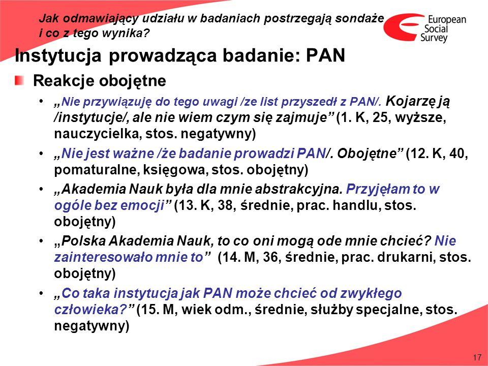 17 Instytucja prowadząca badanie: PAN Reakcje obojętne Nie przywiązuję do tego uwagi /ze list przyszedł z PAN/. Kojarzę ją /instytucje/, ale nie wiem