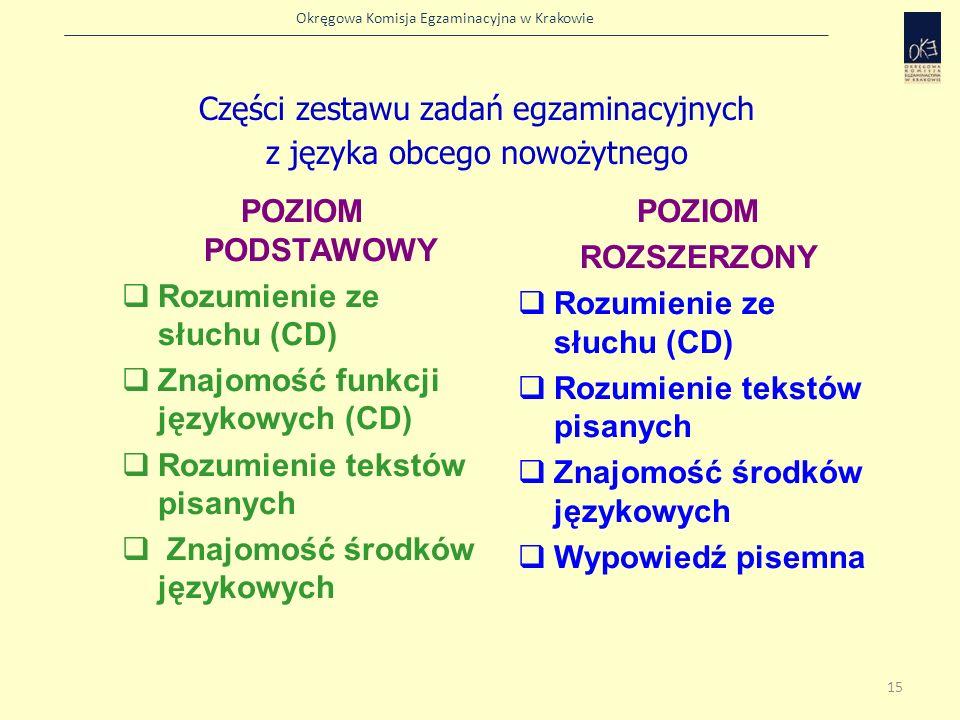 Okręgowa Komisja Egzaminacyjna w Krakowie Części zestawu zadań egzaminacyjnych z języka obcego nowożytnego POZIOM PODSTAWOWY Rozumienie ze słuchu (CD)