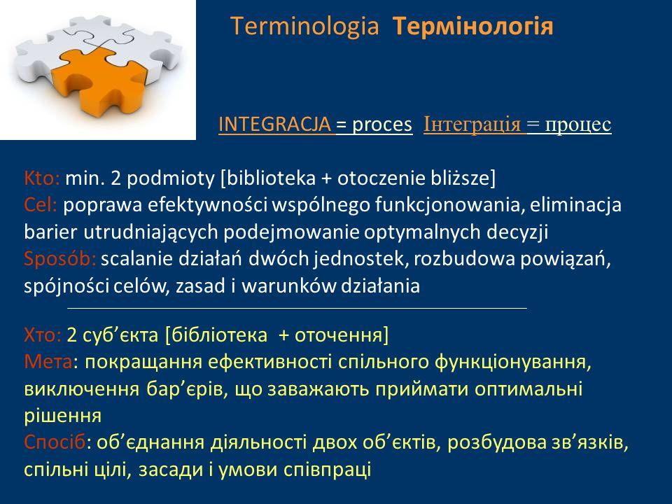 Terminologia Термінологія INTEGRACJA = proces Інтеграція = процес Kto: min.