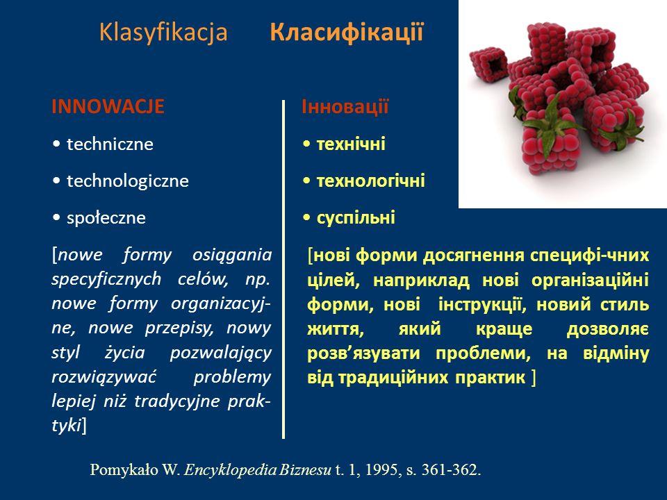 Klasyfikacja Класифікації INNOWACJE techniczne technologiczne społeczne [nowe formy osiągania specyficznych celów, np.