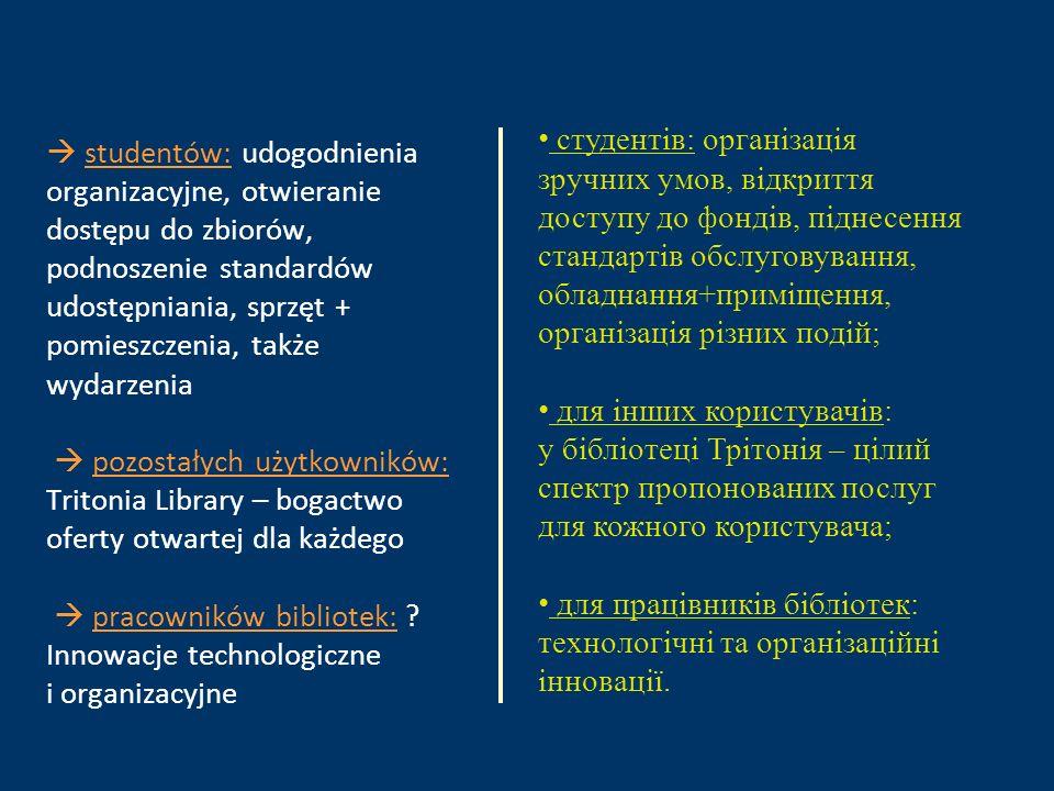studentów: udogodnienia organizacyjne, otwieranie dostępu do zbiorów, podnoszenie standardów udostępniania, sprzęt + pomieszczenia, także wydarzenia pozostałych użytkowników: Tritonia Library – bogactwo oferty otwartej dla każdego pracowników bibliotek: .