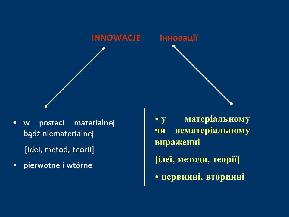 INNOWACJE Інновації w postaci materialnej bądź niematerialnej [idei, metod, teorii] pierwotne i wtórne у матеріальному чи нематеріальному вираженні [ідеї, методи, теорії] первинні, вторинні