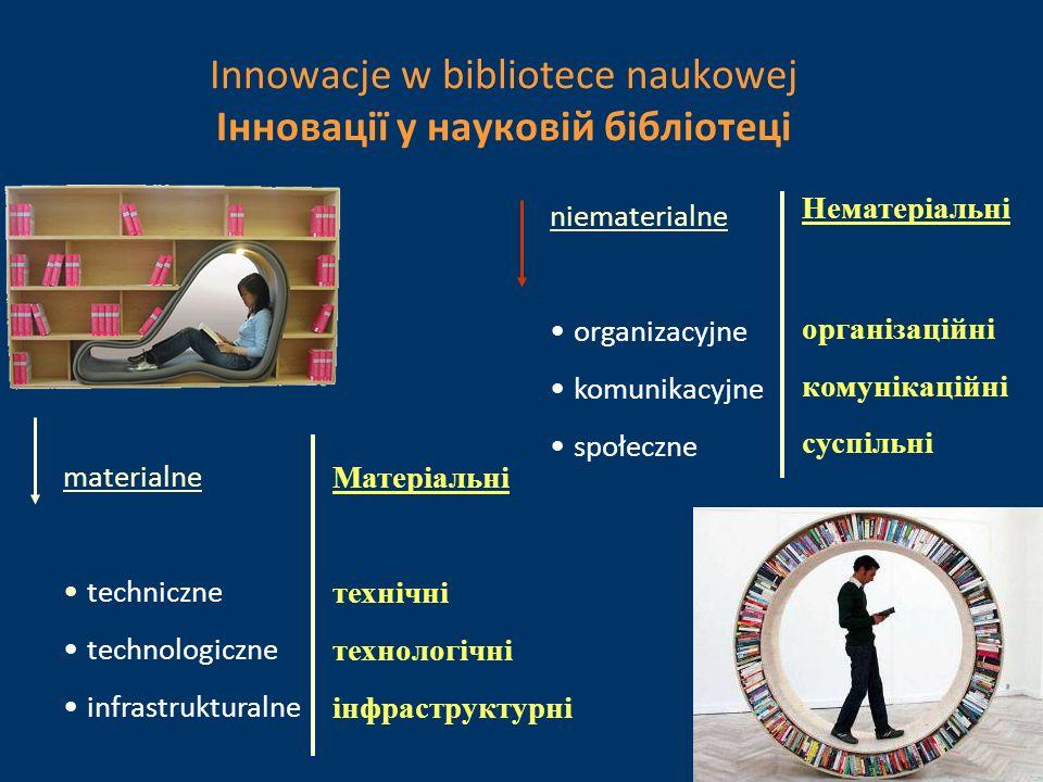 Dyfuzja innowacji w środowisku bibliotekarskim Konferencje, staże zawodowe, programy szkoleniowe, [np.