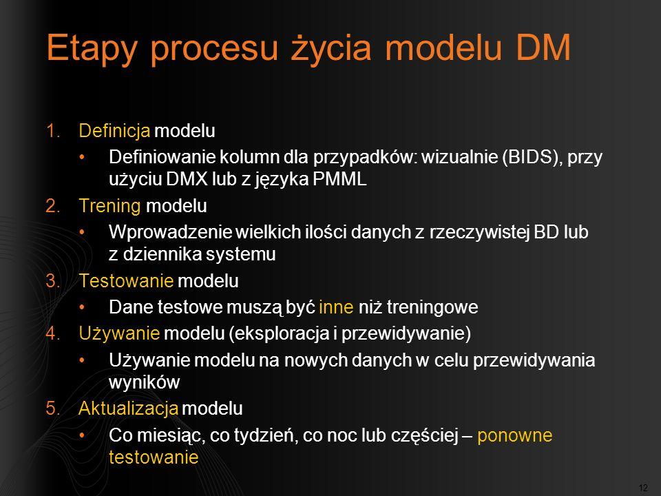12 Etapy procesu życia modelu DM 1.Definicja modelu Definiowanie kolumn dla przypadków: wizualnie (BIDS), przy użyciu DMX lub z języka PMML 2.Trening modelu Wprowadzenie wielkich ilości danych z rzeczywistej BD lub z dziennika systemu 3.Testowanie modelu Dane testowe muszą być inne niż treningowe 4.Używanie modelu (eksploracja i przewidywanie) Używanie modelu na nowych danych w celu przewidywania wyników 5.Aktualizacja modelu Co miesiąc, co tydzień, co noc lub częściej – ponowne testowanie