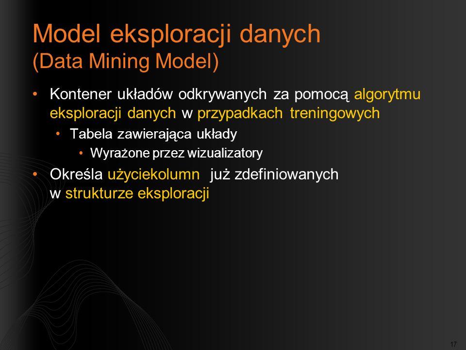 17 Model eksploracji danych (Data Mining Model) Kontener układów odkrywanych za pomocą algorytmu eksploracji danych w przypadkach treningowych Tabela zawierająca układy Wyrażone przez wizualizatory Określa użyciekolumn już zdefiniowanych w strukturze eksploracji