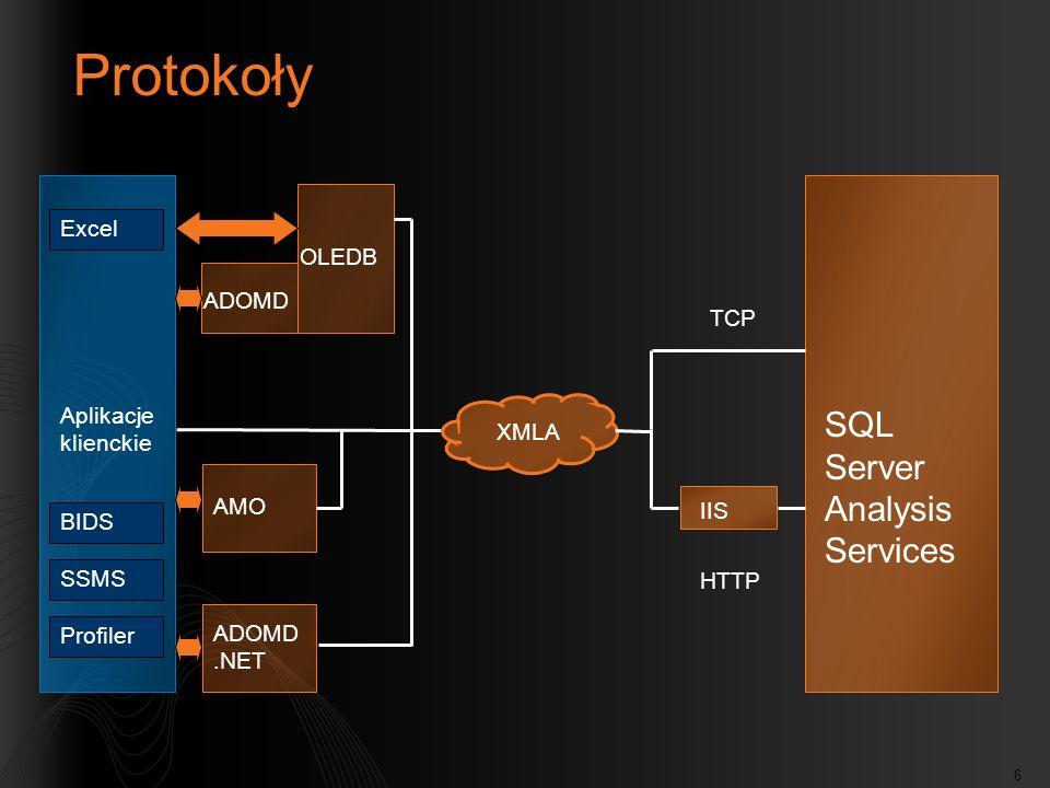 27 DMX – jak T-SQL CREATE MINING MODEL RyzykoKred (KlientIDLONG KEY, Płeć TEXT DISCRETE, Przychód LONG CONTINUOUS, Zawód TEXT DISCRETE, Ryzyko TEXT DISCRETE PREDICT) USING Drzewa_Decyzyjne_Microsoft INSERT INTO RyzykoKred (KlientID, Płeć, Przychód, Zawód, Ryzyko) Select IDklienta, Płeć, Przychód, Zawód,Ryzyko From Klienci Select NowiKlienci.