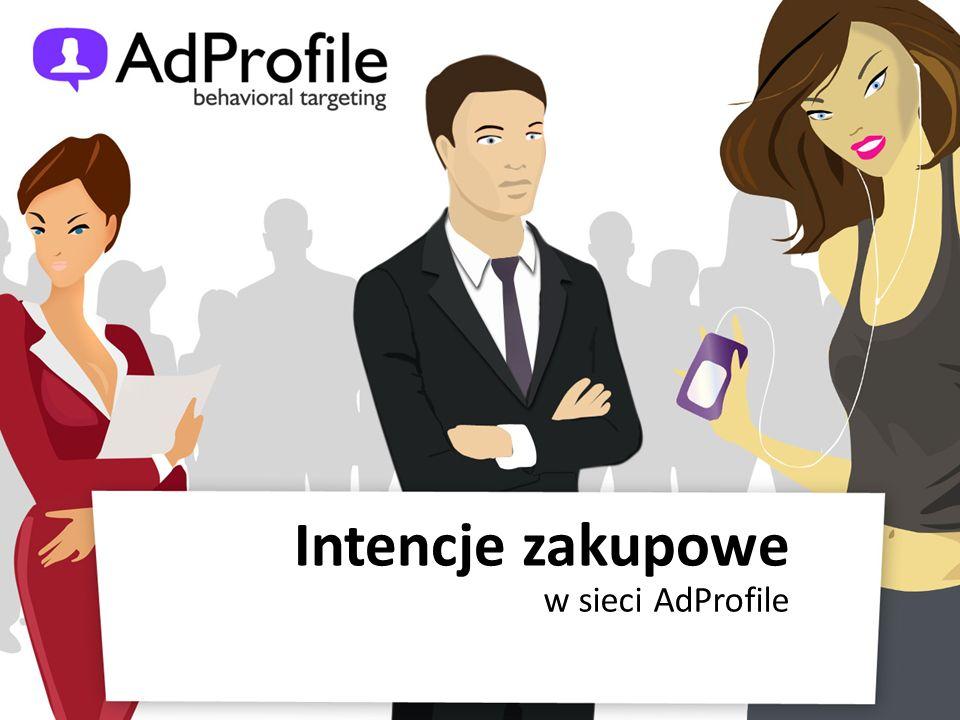 Intencje zakupowe w sieci AdProfile