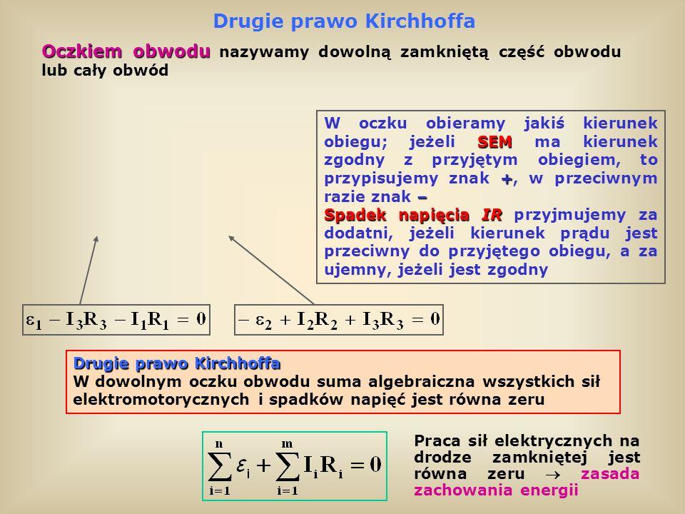 Drugie prawo Kirchhoffa Oczkiem obwodu Oczkiem obwodu nazywamy dowolną zamkniętą część obwodu lub cały obwód Drugie prawo Kirchhoffa W dowolnym oczku