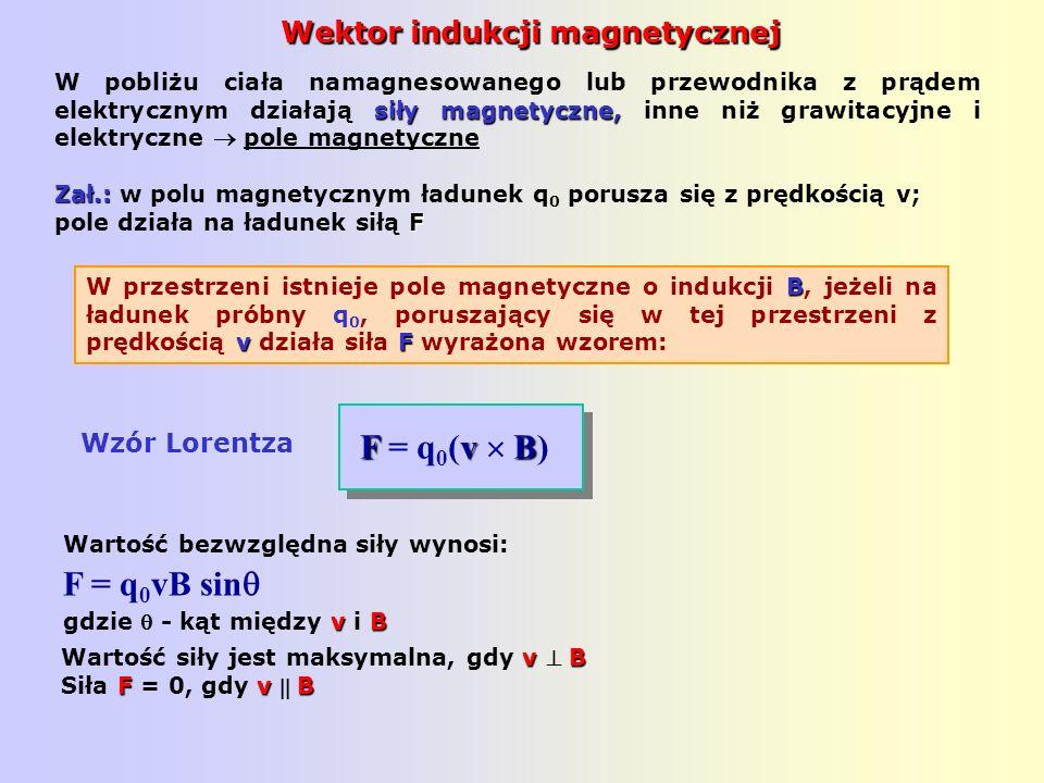 Wektor indukcji magnetycznej siły magnetyczne, W pobliżu ciała namagnesowanego lub przewodnika z prądem elektrycznym działają siły magnetyczne, inne n