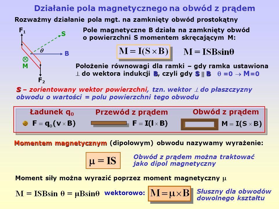 Pole magnetyczne B działa na zamknięty obwód o powierzchni S momentem skręcającym M: =0 M =0 Położenie równowagi dla ramki – gdy ramka ustawiona BSB d