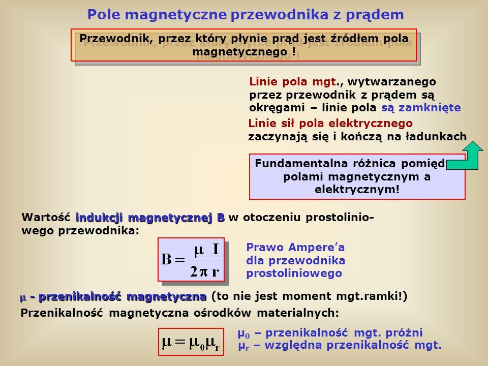 Pole magnetyczne przewodnika z prądem Przewodnik, przez który płynie prąd jest źródłem pola magnetycznego ! Fundamentalna różnica pomiędzy polami magn