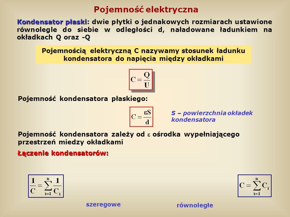 Pojemność elektryczna Kondensator płaski Kondensator płaski: dwie płytki o jednakowych rozmiarach ustawione równolegle do siebie w odległości d, naład