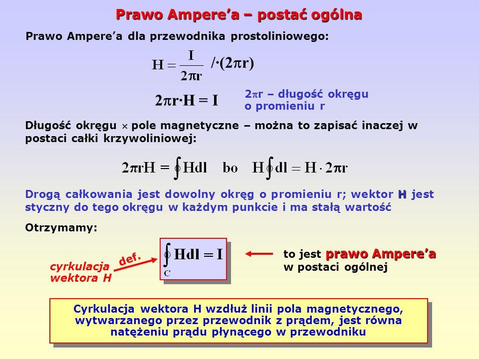 Prawo Amperea dla przewodnika prostoliniowego: /·(2 r) 2 r·H = I 2r – długość okręgu o promieniu r Długość okręgu pole magnetyczne – można to zapisać