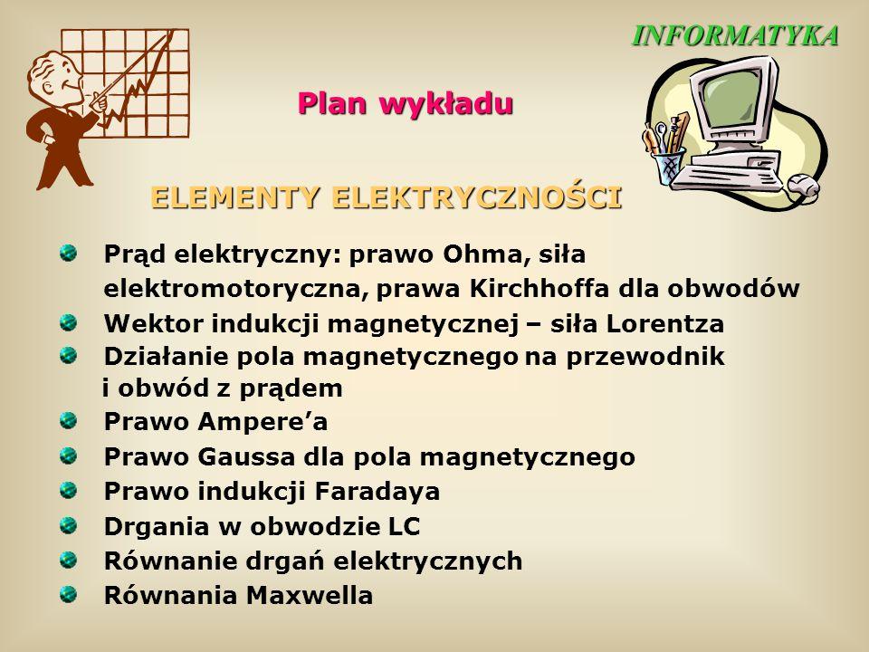 Prąd elektryczny: prawo Ohma, siła elektromotoryczna, prawa Kirchhoffa dla obwodów Wektor indukcji magnetycznej – siła Lorentza Działanie pola magnety