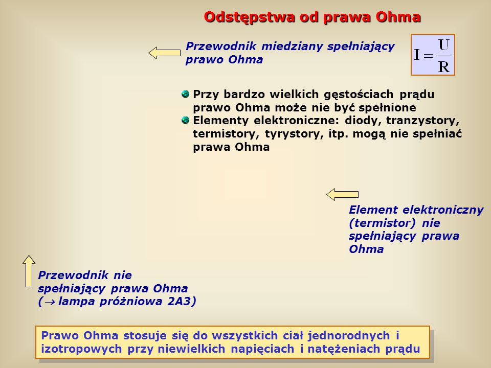 Odstępstwa od prawa Ohma Przewodnik miedziany spełniający prawo Ohma Przewodnik nie spełniający prawa Ohma ( lampa próżniowa 2A3) Element elektroniczn